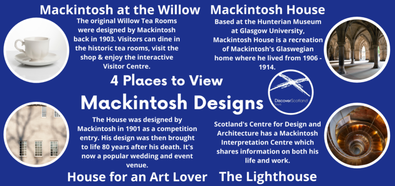 An infographic displaying the 4 different places to view designs by Charles Rennie Mackintosh. The suggestions given are Mackintosh at the Willow, Mackintosh House, House for an Art Lover and The Lighthouse. All of these attractions are in Glasgow.