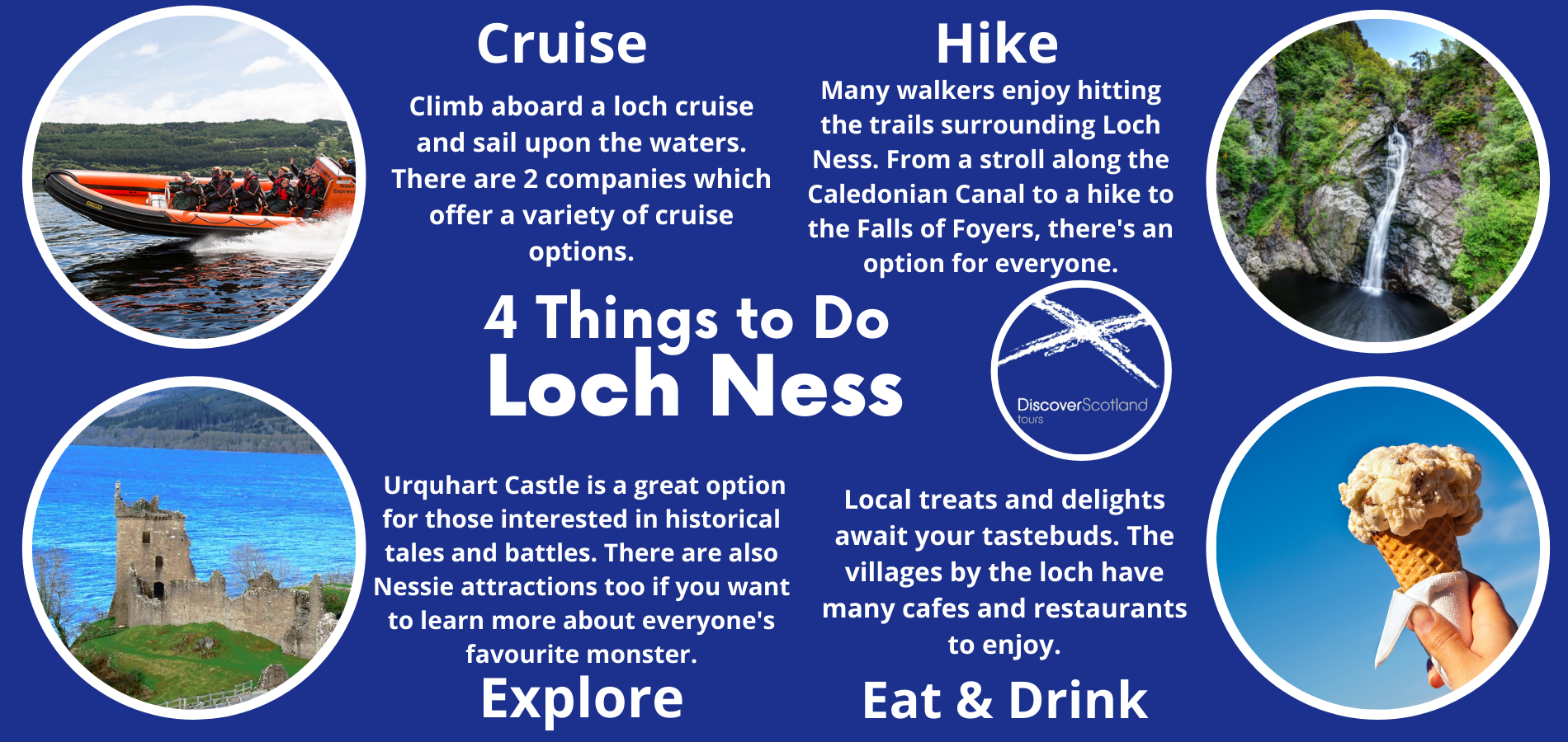 An infographic describing 4 things to do at Loch Ness