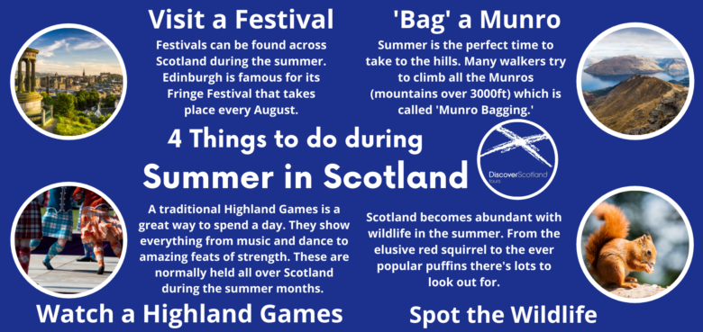 An infographic suggesting 4 things to do during summertime in Scotland. The suggestions are: visit a festival, 'bag' a munro, watch a Highland Games and spot the wildlife.